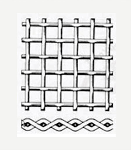 Top Plain Weave Manufacturers In India, Stainless Steel Welded Wire Mesh Manufacturers In India
